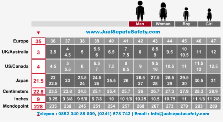 Tabel Ukuran Size Chart Sepatu Safety dan Safety Boots di Seluruh Dunia