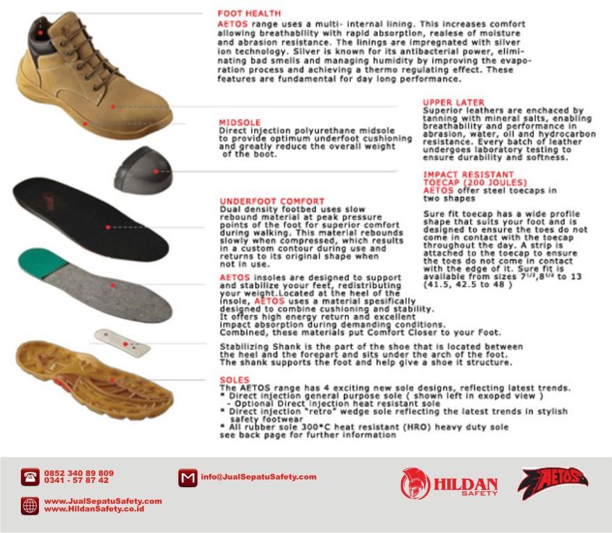 Spesifikasi Teknik Sepatu Safety Shoes AETOS