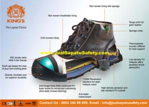 Sepatu Safety Shoes Standard SNI